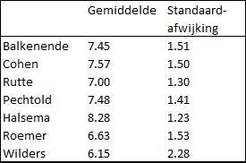 Tabel 20130508
