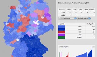 Electorale geografie in Duitsland