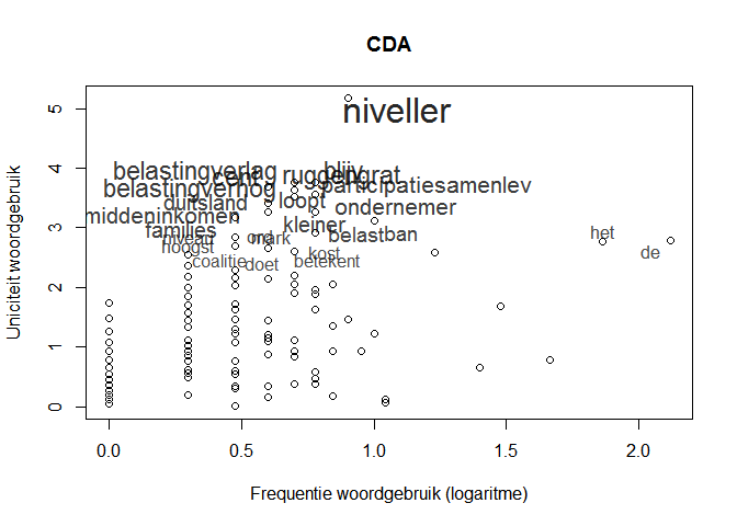 graph_CDA