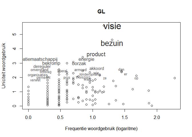 graph_GL