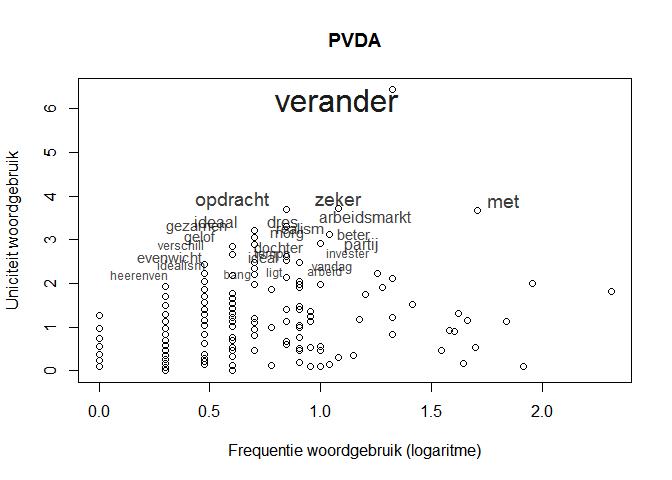 graph_PVDA