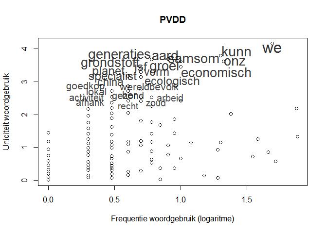 graph_PVDD