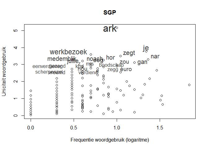 graph_SGP