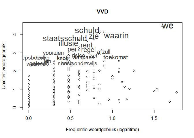 graph_VVD