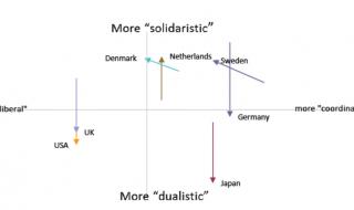 Wist u dat Nederland het eigenlijk erg goed doet?