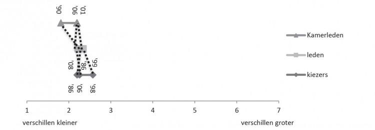figuur5.16