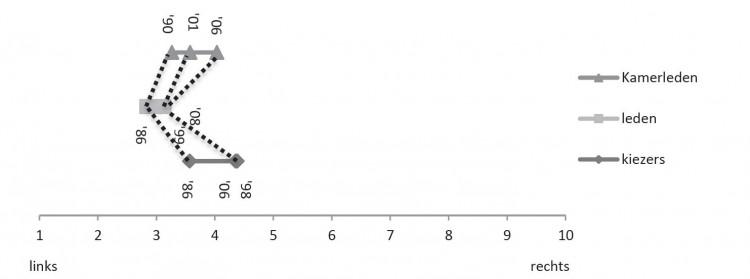 figuur5.28