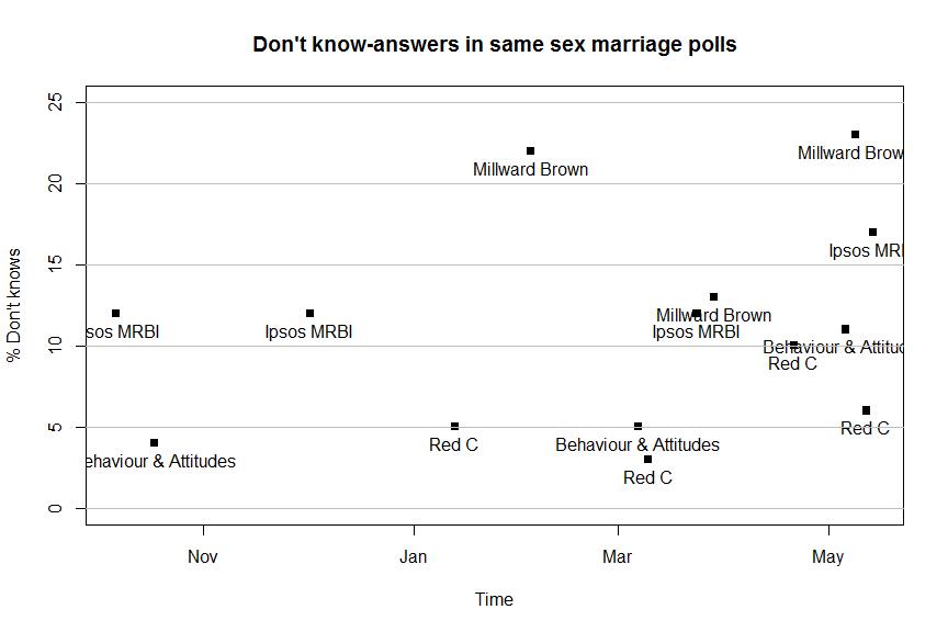 vote_dk