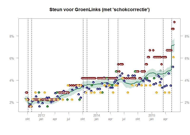 GL_schok_lang