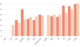 Weinig vrouwen in de Tweede Kamer: Schuld van de kiezer of van de partijen?