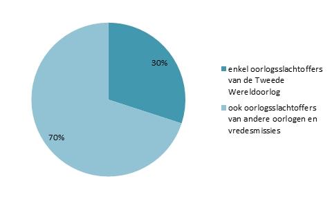 wat vinden buitenlanders van nederlanders
